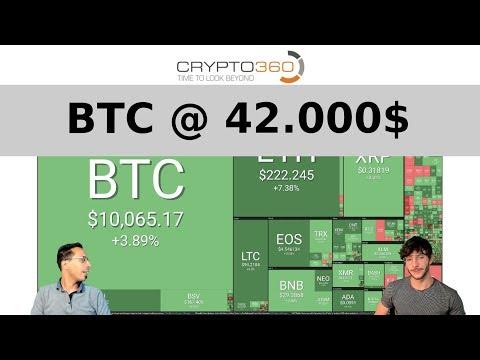 Bitcoin A $42'000 Sotto L'albero (TG Crypto 2019 07 25)
