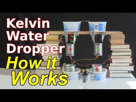 Kelvin Water Dropper and How it Works/Lord Kelvin's Thunderstorm