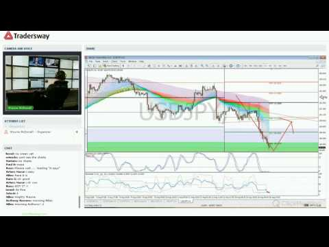 Forex Trading Strategy Video For Today: (LIVE Tuesday August 16th, 2016)