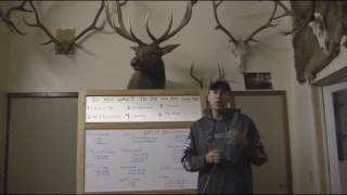 So you want to be an elk hunter? Part 1/6 The draw process | Weekned Warrior Outdoors LLC
