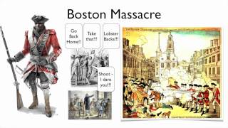Causes of the Revolutionary War Part I