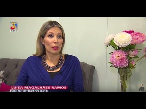 Dra. Luísa M. Ramos no Jornal das 8 (TVI) - Cirurgia Plástica em Portugal