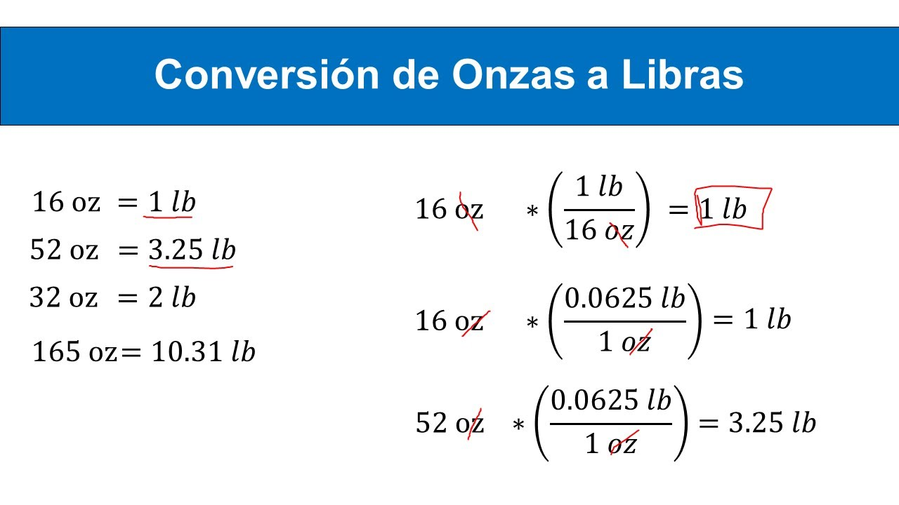 tabla de conversion de libras a kilogramos