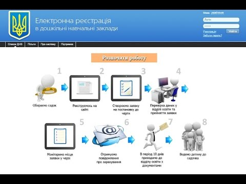 Інструкція як поставити дитину в електронну чергу до ДНЗ