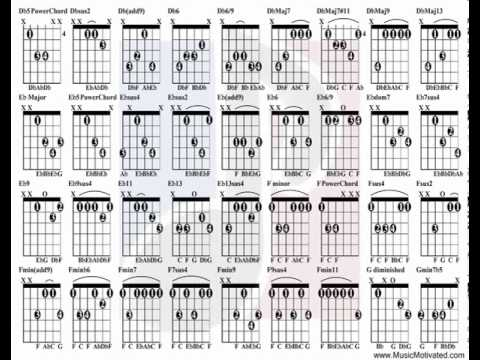 Pin on Learning to play guitar and bass |Orchestra Bass Scale Chart