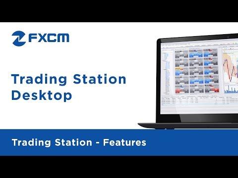 trading-station-desktop-|-fxcm-trading-station-ii