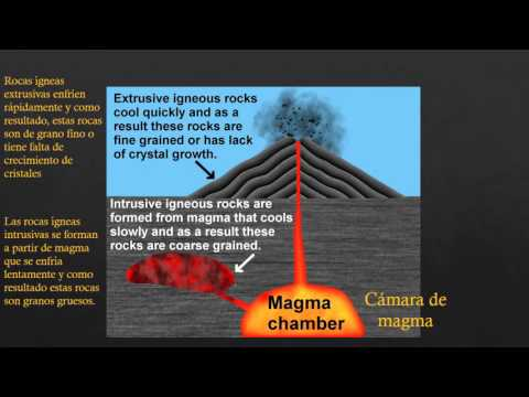 spanish rock cycle narrated NGSS flipped classroom