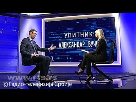 Upitnik: Aleksandar Vučić