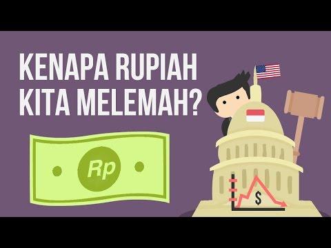 Kenapa Rupiah Melemah? (Explained)