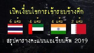สรุปตารางคะแนนและเงื่อนไขการเข้ารอบของทีมชาติไทย ฟุตบอลเอเชียนคัพ 2019