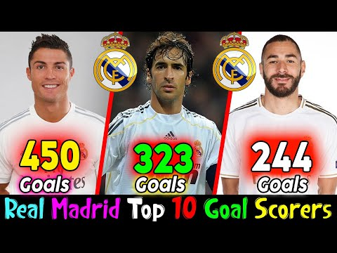 Real Madrid Top 10 Goal Scorers Of All Time ⚽ Highest Goal Scorers Of Real Madrid.⚽ Ronaldo Top 1.