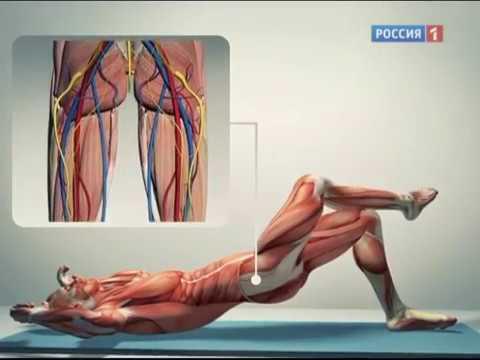 Гимнастика при простатите, упражнения Кегеля