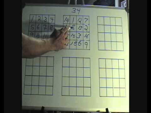 JOE KIERNAN-How To Law of The Squares