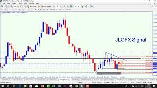 JLGFX Weekly 12 11 18  - Phân tích tổng quan Forex GOLD EU GU UJ AU