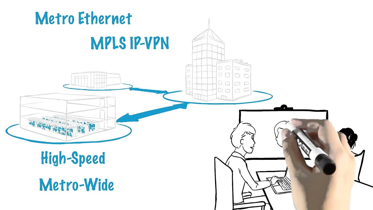 hight resolution of network service provider metro ethernet ip vpn