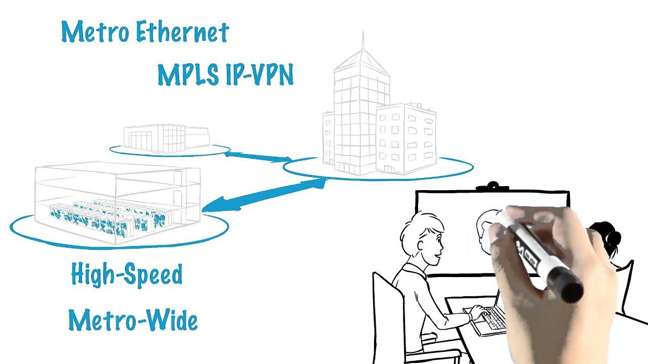 network service provider metro ethernet ip vpn [ 1280 x 720 Pixel ]