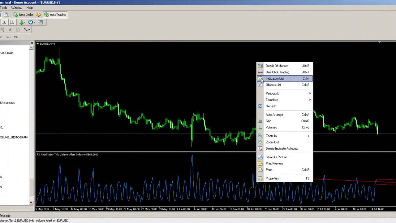 Identify Reversals In Forex Tick Volume Indicator For Metatrader