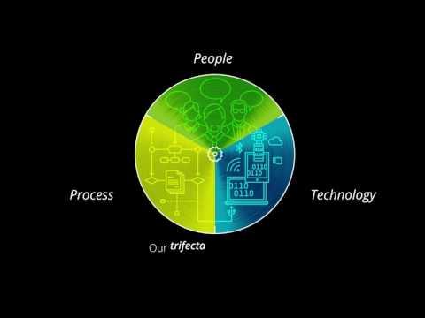 Deloitte Business Process Solutions