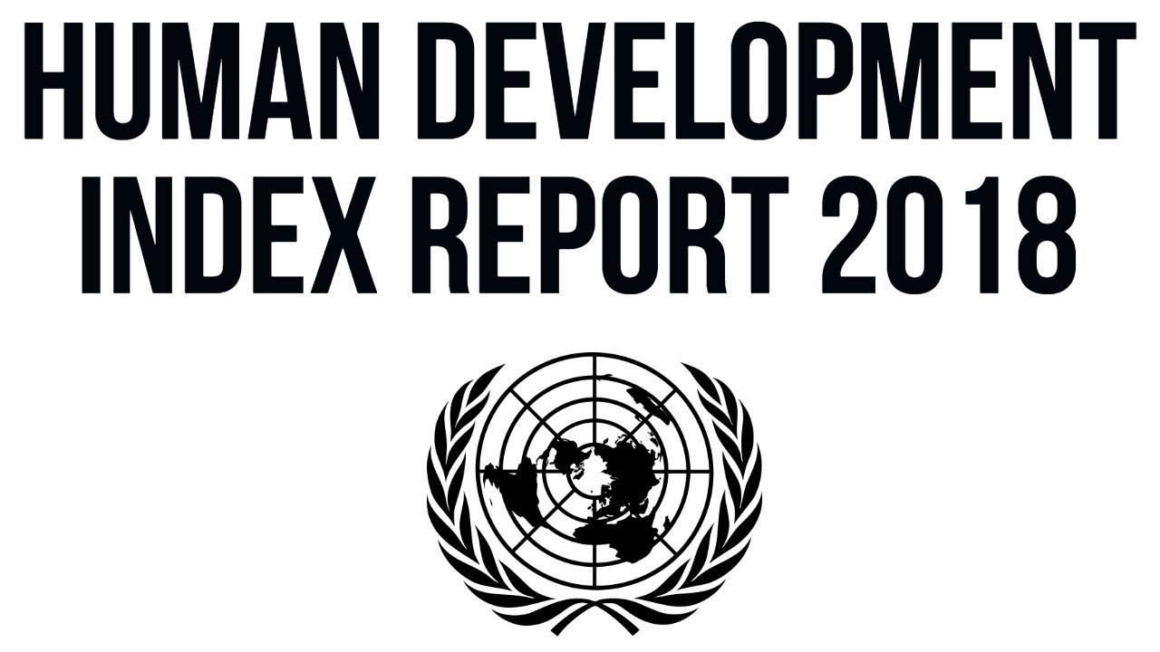 Human Development Index report 2018, India ranks 130 out