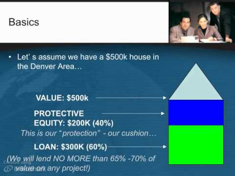 Generating Wealth With Private Lending - Infinite Capital Group