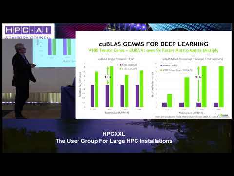 Video: The Convergence of HPC and Deep Learning - insideHPC
