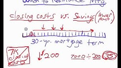 When to Refinance a Mortgage Loan