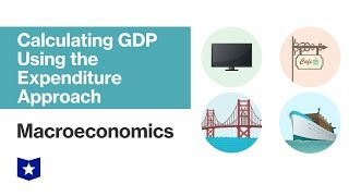 Calculating GDP Using the Expenditure Approach | Macroeconomics