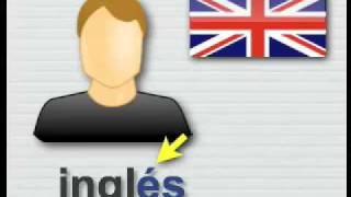 Masculino y Femenino (Nacionalidades)
