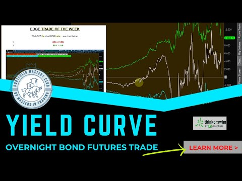 Trading Futures on Thinkorswim – definitive guide to Interest Rate Futures & Yield Curve Trading