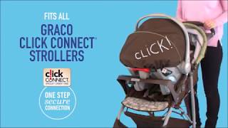 Top 5 Smart Baby Tech 2018   you must have