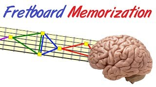 Guitar Fretboard Memorization - A Different Approach