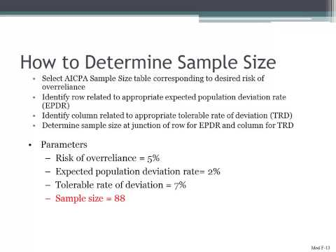 How to Determine Sample Size in Auditing - YouTube