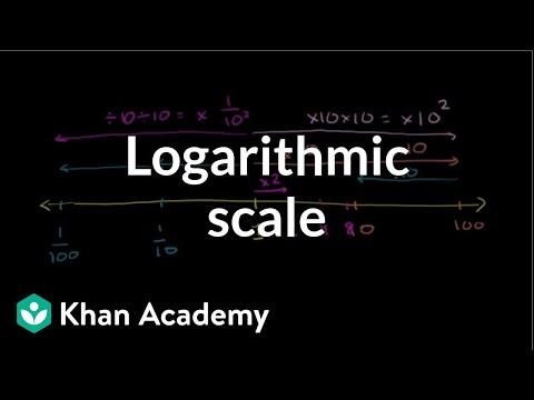 Logarithmic scale | Logarithms | Algebra II | Khan Academy