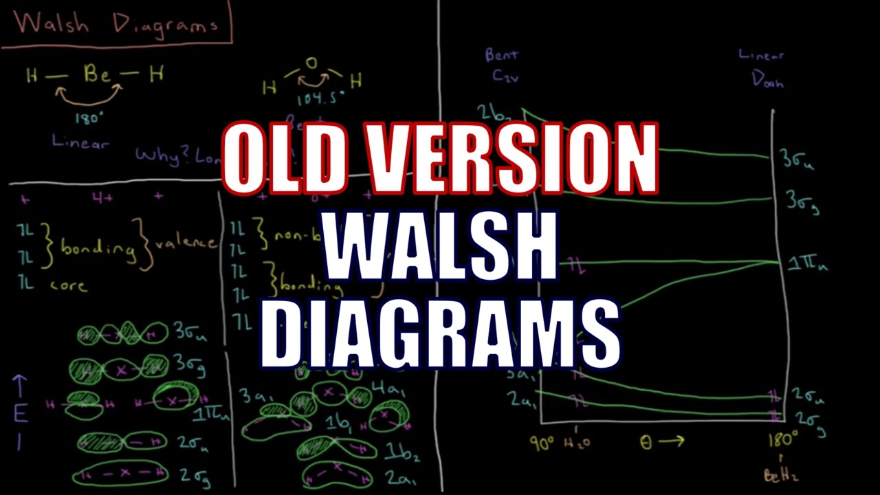 Quantum chemistry 115 walsh diagrams old version youtube quantum chemistry 115 walsh diagrams old version ccuart Choice Image