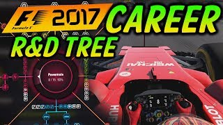 F1 2017 Game: R&D Tree Explained More In-Depth for F1 2017 Career Mode