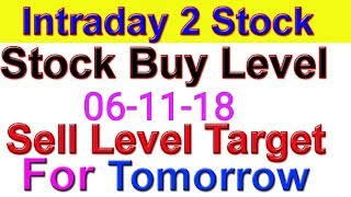 Intraday trading stock tips for tomorrow # Strong level in hindi   06-11-18
