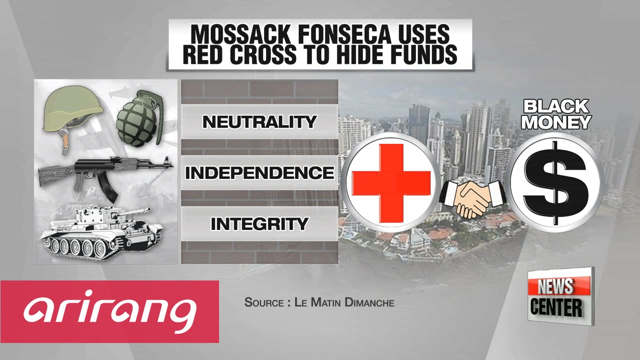 Red Cross Name Used By Panama Law Firm To Mask Money
