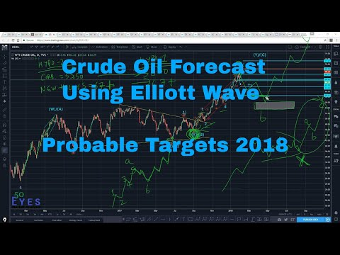 Crude Oil Forecast and Elliott Wave Analysis for February 2018