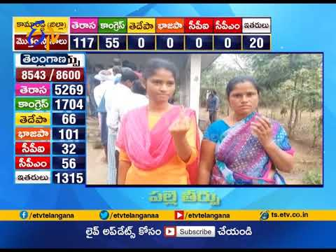 Voting Turnout 88% in Second Phase of Panchayat Elections | in Telangana