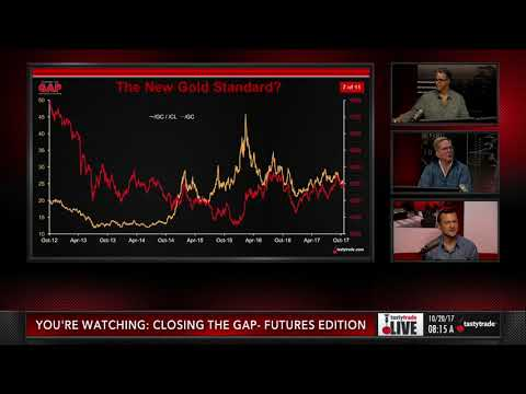Crude Oil & Gold Futures: A Relationship Overview | Closing the Gap: Futures Edition