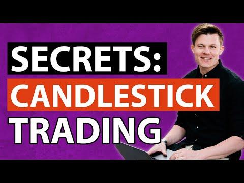 Best candlestick chart patterns - Trade Forex, CFDs