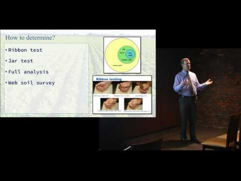 Effects of Soil Quality & Fertility on Soybean Yield