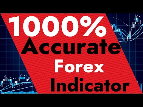 Most Accurate Forex Indicator   Forex Trading Strategy – Indicator / System Free Download