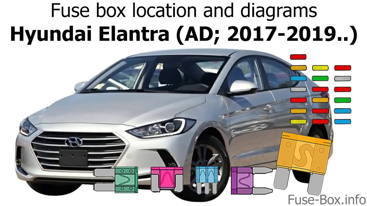 fuse box location and diagrams hyundai elantra ad 2017 2019fuse box location and diagrams [ 1280 x 720 Pixel ]