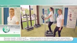FLABeLOS EXERCITII(Cui este recomandat? Pentru cei care doresc să piardă în greutate - atacă depunerile de grăsime din mai multe zone - este un antrenament cardiovascular ușor ..., 2014-06-25T13:10:54.000Z)
