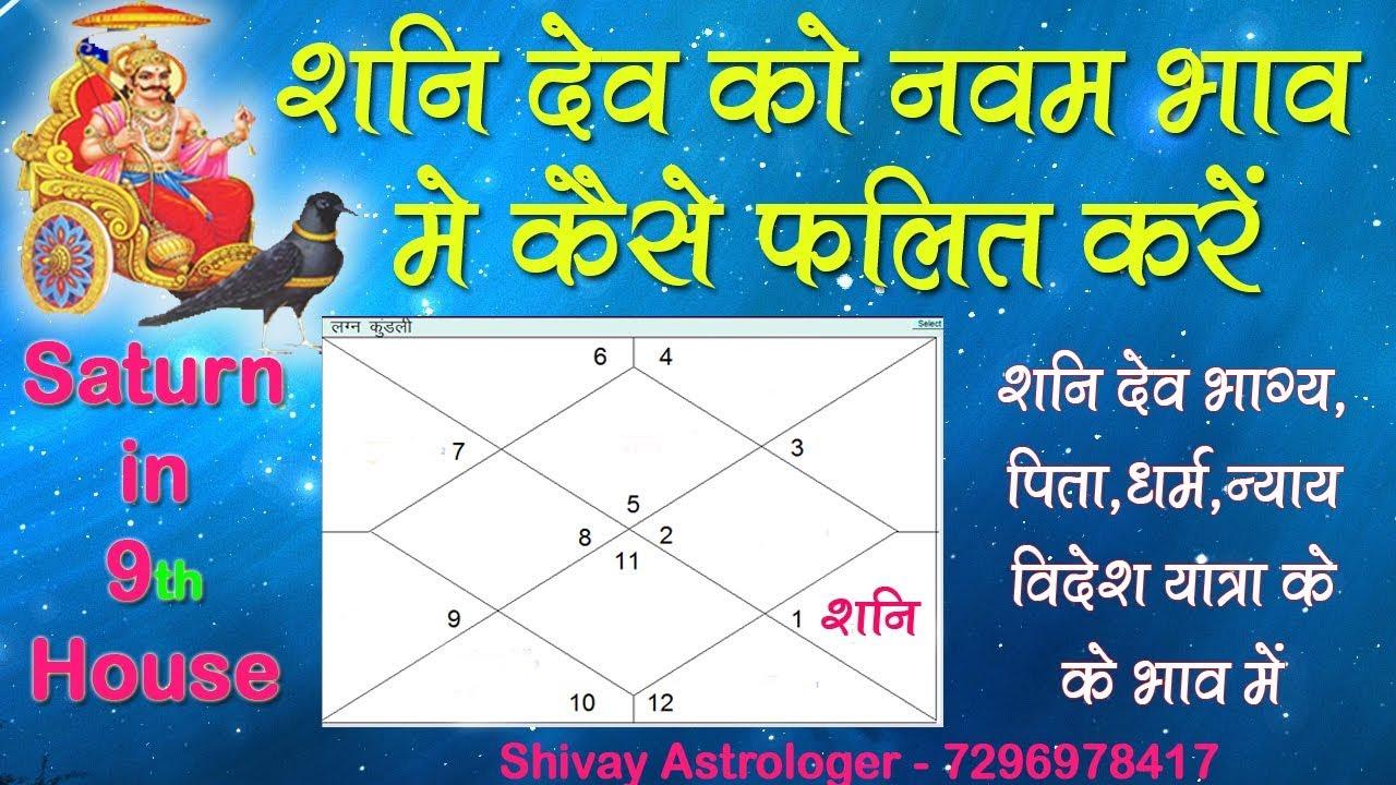 Saturn in 9th house, Shani 9th bhav me, शनि नवे भाव में – Hindi