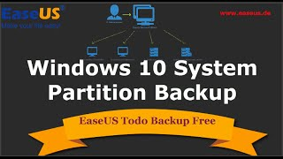 Tutorial: Backup Windows 10 Systempartition