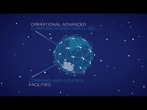 Iridium NEXT: low-orbit telecommunications constellation