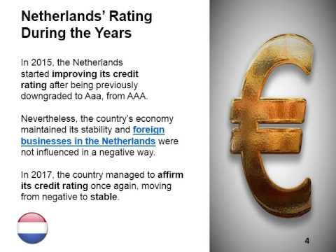 Netherlands Credit Rating