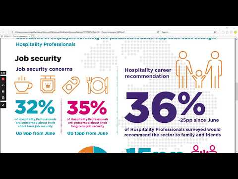 Hospitality Professionals views on optimism for the future, job security and safety measures.
